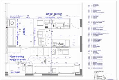 Campus Restaurant Cateringvoorzieningen Avans Quadrium 01